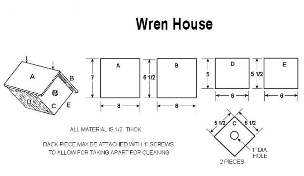 sophisticated wren house plans pictures - best image engine